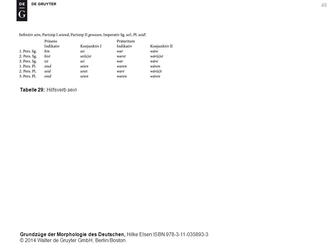 Grundzüge der Morphologie des Deutschen, Hilke Elsen ISBN 978-3-11-035893-3 © 2014 Walter de Gruyter GmbH, Berlin/Boston 48 Tabelle 29: Hilfsverb sein