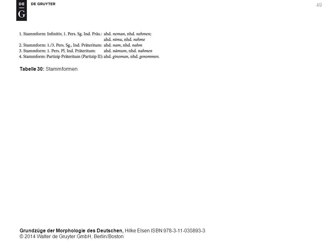 Grundzüge der Morphologie des Deutschen, Hilke Elsen ISBN 978-3-11-035893-3 © 2014 Walter de Gruyter GmbH, Berlin/Boston 49 Tabelle 30: Stammformen