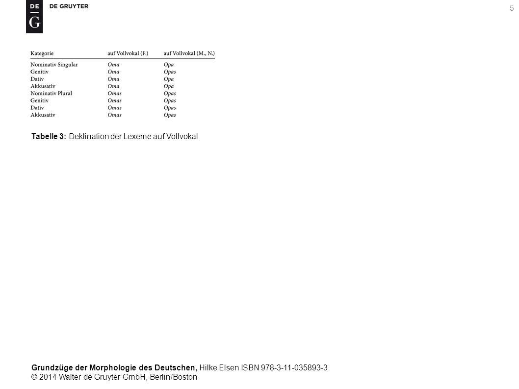 Grundzüge der Morphologie des Deutschen, Hilke Elsen ISBN 978-3-11-035893-3 © 2014 Walter de Gruyter GmbH, Berlin/Boston 5 Tabelle 3: Deklination der Lexeme auf Vollvokal