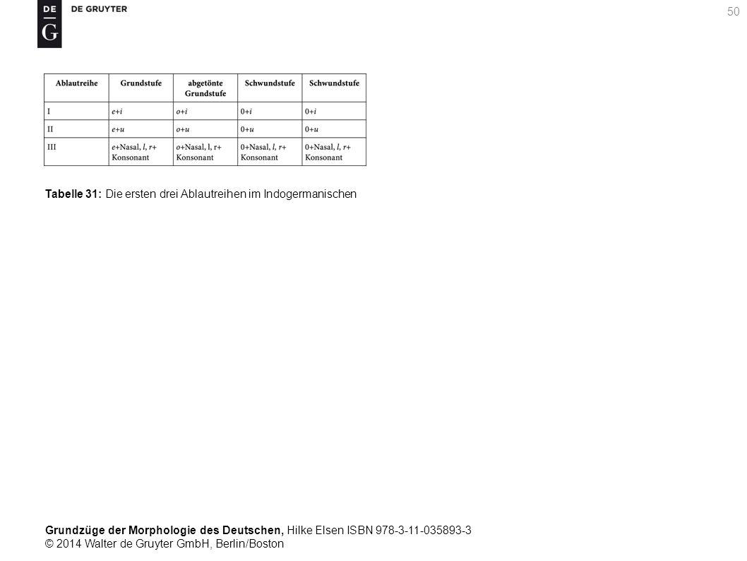 Grundzüge der Morphologie des Deutschen, Hilke Elsen ISBN 978-3-11-035893-3 © 2014 Walter de Gruyter GmbH, Berlin/Boston 50 Tabelle 31: Die ersten drei Ablautreihen im Indogermanischen