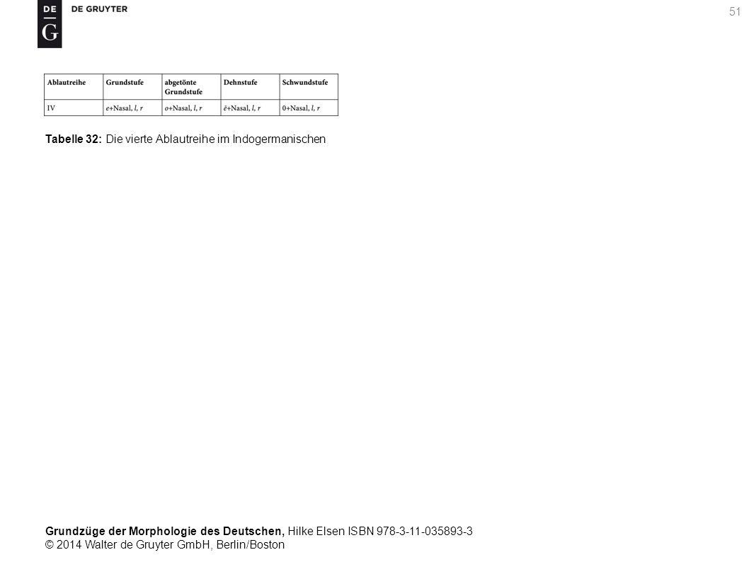 Grundzüge der Morphologie des Deutschen, Hilke Elsen ISBN 978-3-11-035893-3 © 2014 Walter de Gruyter GmbH, Berlin/Boston 51 Tabelle 32: Die vierte Ablautreihe im Indogermanischen