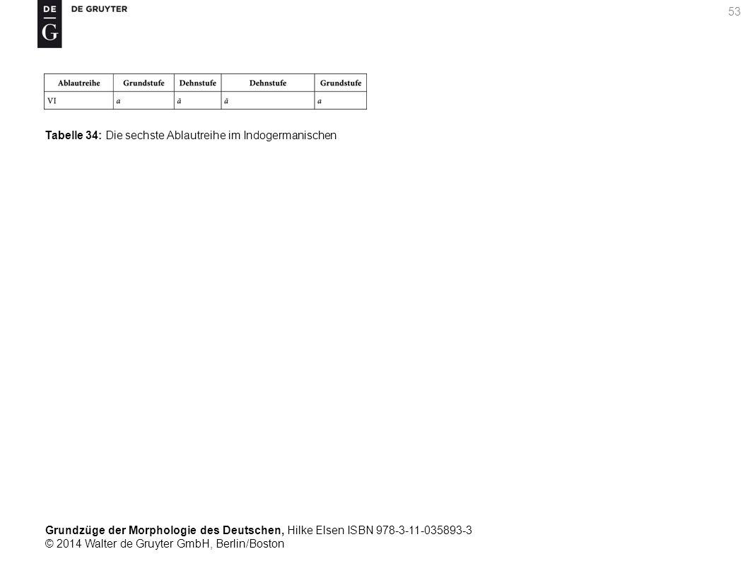 Grundzüge der Morphologie des Deutschen, Hilke Elsen ISBN 978-3-11-035893-3 © 2014 Walter de Gruyter GmbH, Berlin/Boston 53 Tabelle 34: Die sechste Ablautreihe im Indogermanischen