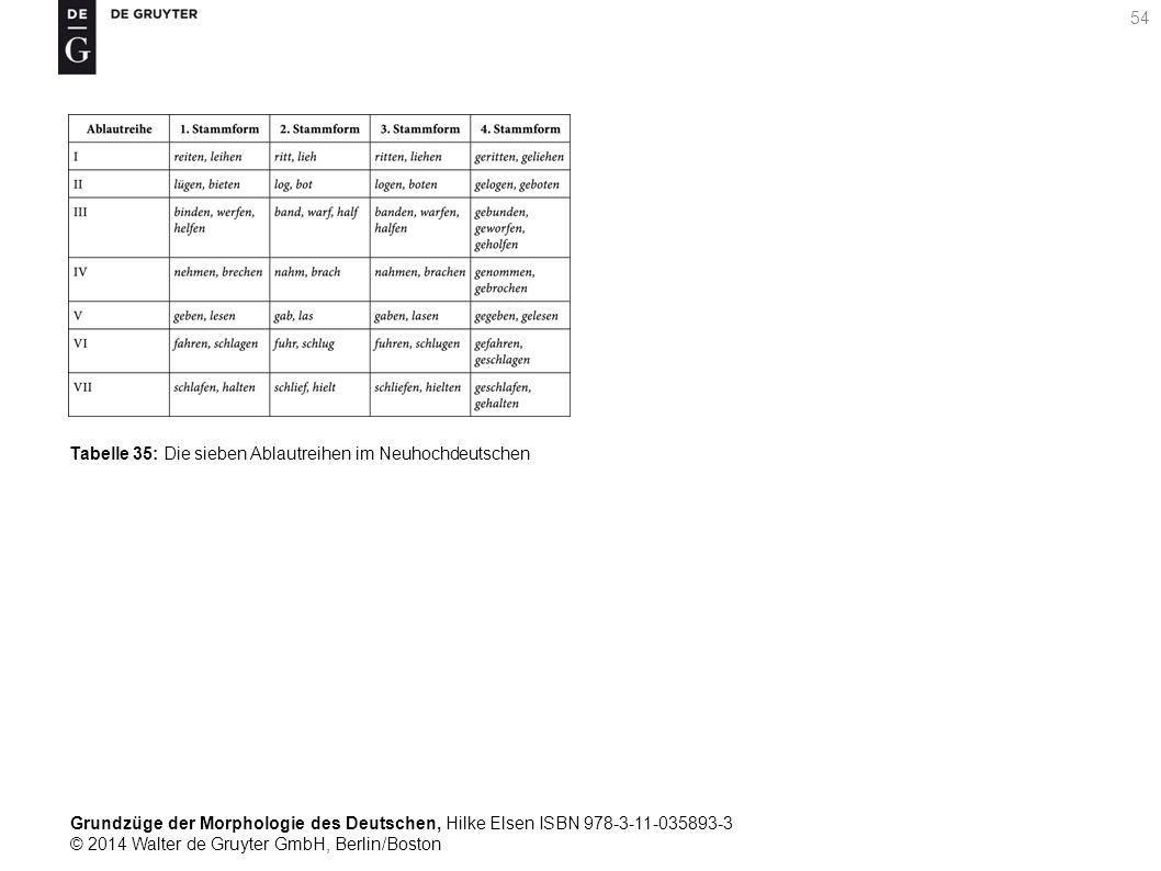 Grundzüge der Morphologie des Deutschen, Hilke Elsen ISBN 978-3-11-035893-3 © 2014 Walter de Gruyter GmbH, Berlin/Boston 54 Tabelle 35: Die sieben Ablautreihen im Neuhochdeutschen