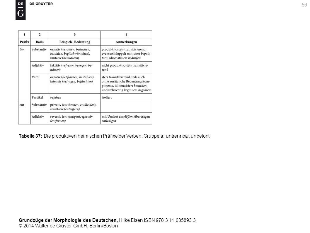 Grundzüge der Morphologie des Deutschen, Hilke Elsen ISBN 978-3-11-035893-3 © 2014 Walter de Gruyter GmbH, Berlin/Boston 56 Tabelle 37: Die produktiven heimischen Präfixe der Verben, Gruppe a: untrennbar, unbetont