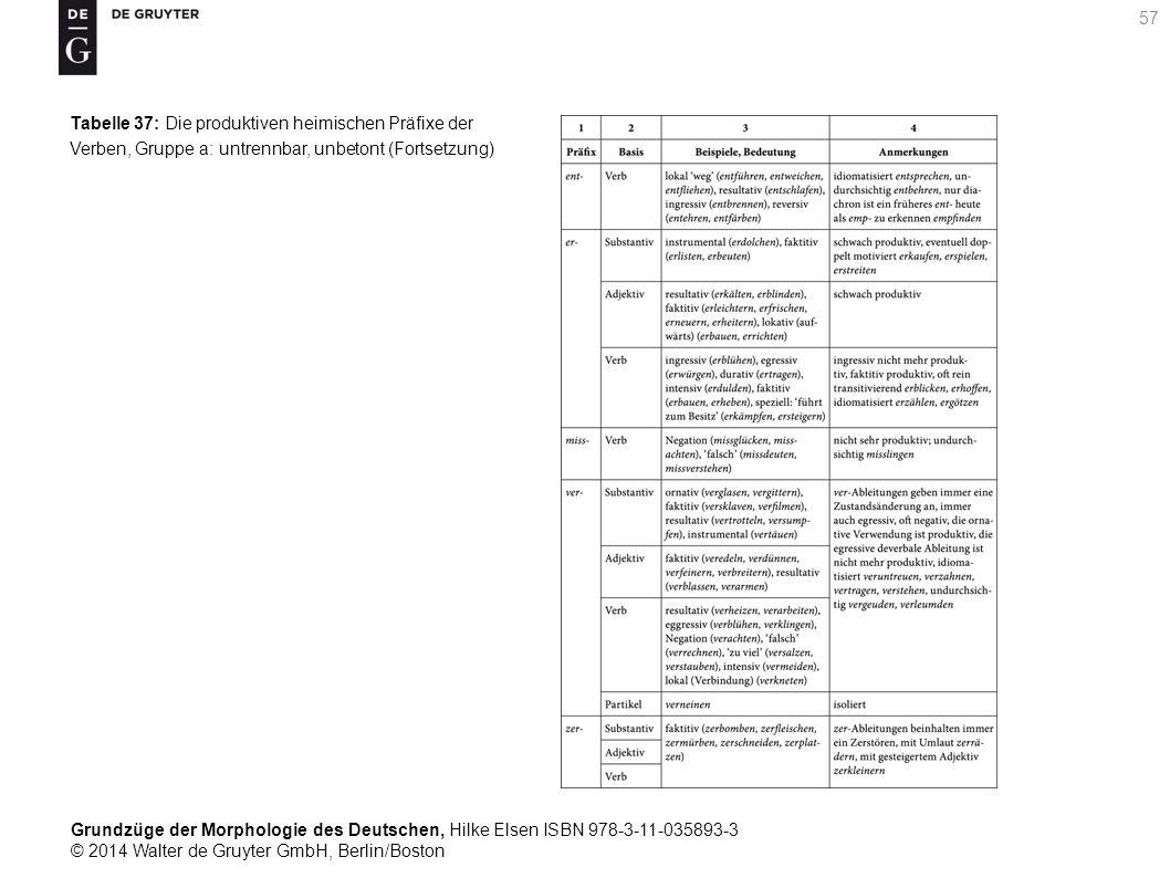 Grundzüge der Morphologie des Deutschen, Hilke Elsen ISBN 978-3-11-035893-3 © 2014 Walter de Gruyter GmbH, Berlin/Boston 57 Tabelle 37: Die produktiven heimischen Präfixe der Verben, Gruppe a: untrennbar, unbetont (Fortsetzung)