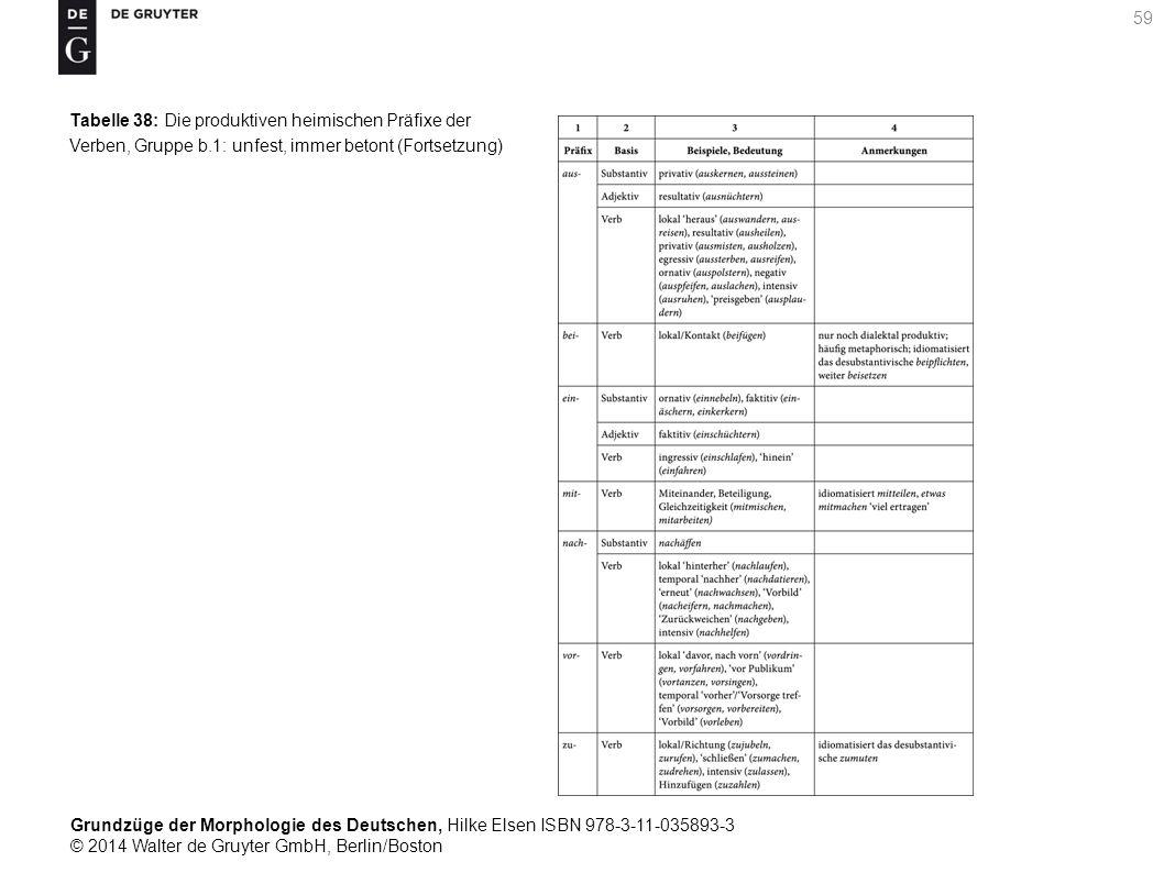 Grundzüge der Morphologie des Deutschen, Hilke Elsen ISBN 978-3-11-035893-3 © 2014 Walter de Gruyter GmbH, Berlin/Boston 59 Tabelle 38: Die produktiven heimischen Präfixe der Verben, Gruppe b.1: unfest, immer betont (Fortsetzung)