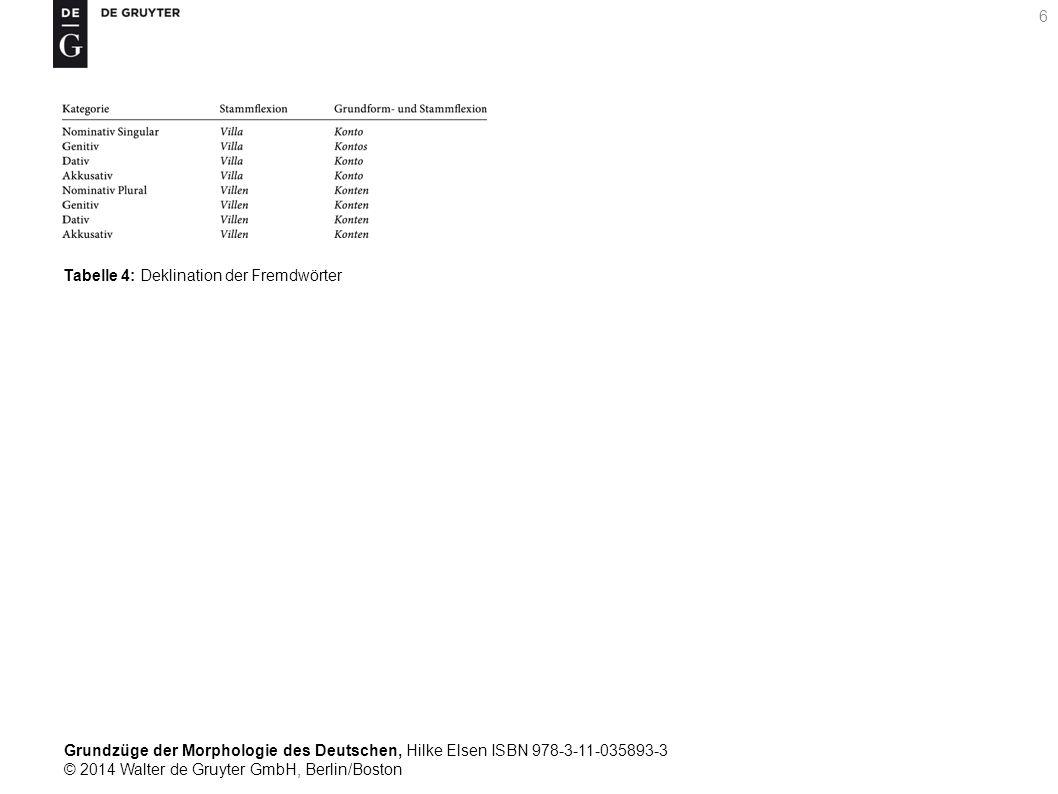 Grundzüge der Morphologie des Deutschen, Hilke Elsen ISBN 978-3-11-035893-3 © 2014 Walter de Gruyter GmbH, Berlin/Boston 6 Tabelle 4: Deklination der Fremdwörter