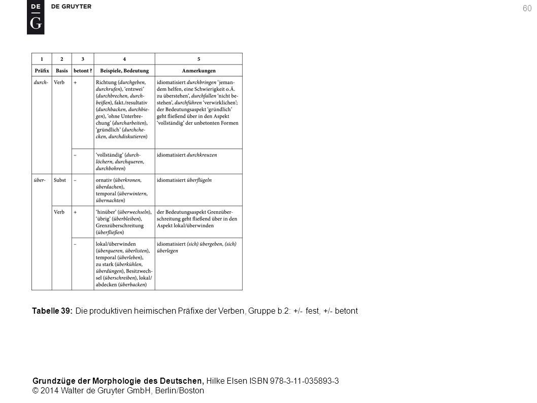 Grundzüge der Morphologie des Deutschen, Hilke Elsen ISBN 978-3-11-035893-3 © 2014 Walter de Gruyter GmbH, Berlin/Boston 60 Tabelle 39: Die produktiven heimischen Präfixe der Verben, Gruppe b.2: +/- fest, +/- betont