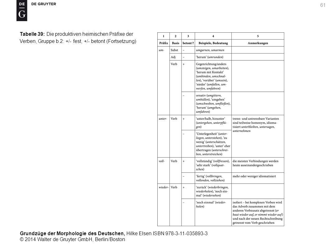 Grundzüge der Morphologie des Deutschen, Hilke Elsen ISBN 978-3-11-035893-3 © 2014 Walter de Gruyter GmbH, Berlin/Boston 61 Tabelle 39: Die produktiven heimischen Präfixe der Verben, Gruppe b.2: +/- fest, +/- betont (Fortsetzung)