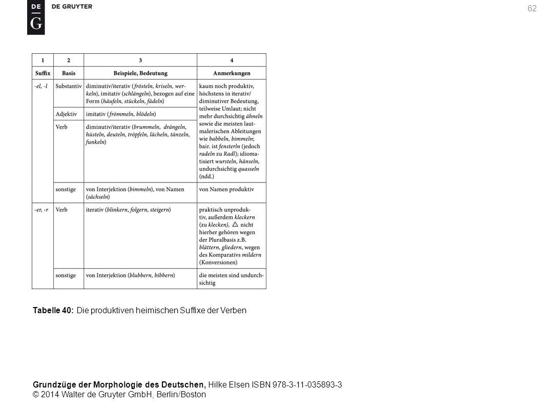 Grundzüge der Morphologie des Deutschen, Hilke Elsen ISBN 978-3-11-035893-3 © 2014 Walter de Gruyter GmbH, Berlin/Boston 62 Tabelle 40: Die produktiven heimischen Suffixe der Verben
