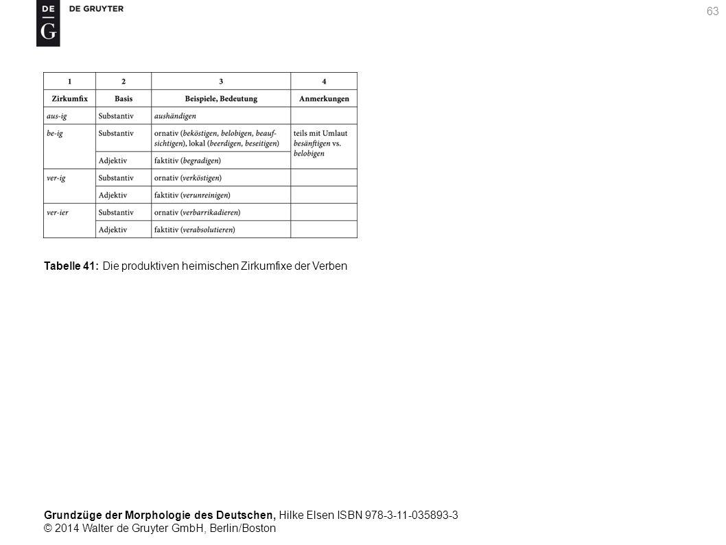 Grundzüge der Morphologie des Deutschen, Hilke Elsen ISBN 978-3-11-035893-3 © 2014 Walter de Gruyter GmbH, Berlin/Boston 63 Tabelle 41: Die produktiven heimischen Zirkumfixe der Verben