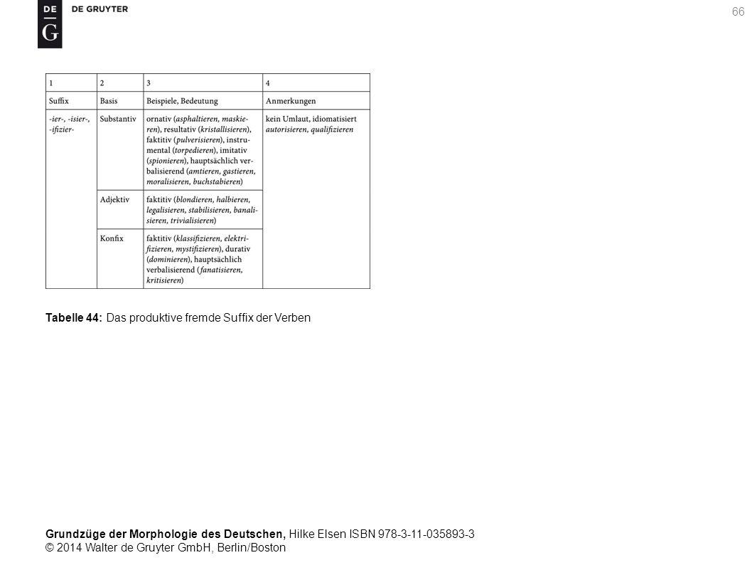 Grundzüge der Morphologie des Deutschen, Hilke Elsen ISBN 978-3-11-035893-3 © 2014 Walter de Gruyter GmbH, Berlin/Boston 66 Tabelle 44: Das produktive fremde Suffix der Verben