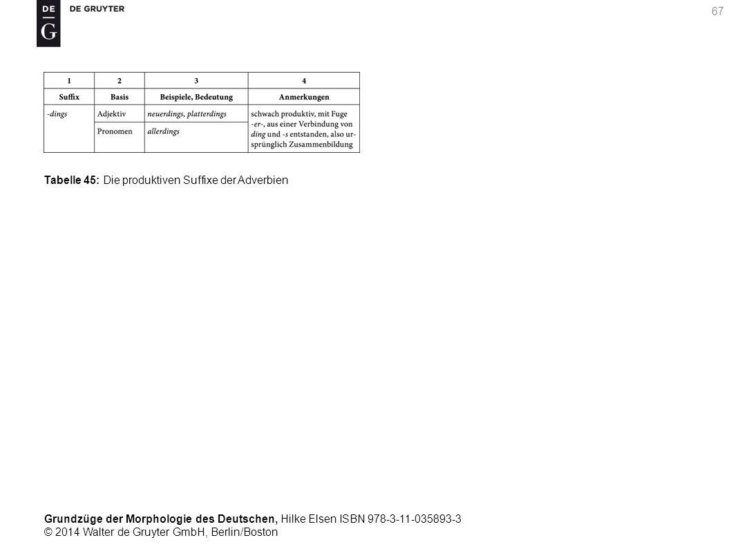 Grundzüge der Morphologie des Deutschen, Hilke Elsen ISBN 978-3-11-035893-3 © 2014 Walter de Gruyter GmbH, Berlin/Boston 67 Tabelle 45: Die produktiven Suffixe der Adverbien