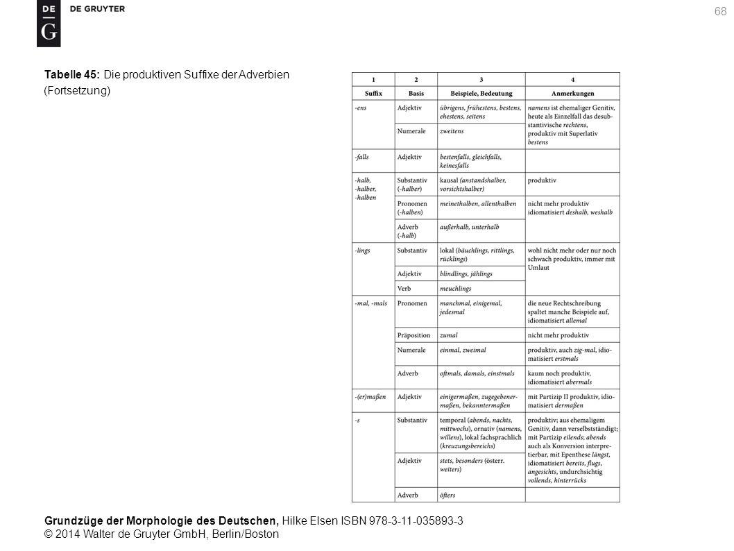 Grundzüge der Morphologie des Deutschen, Hilke Elsen ISBN 978-3-11-035893-3 © 2014 Walter de Gruyter GmbH, Berlin/Boston 68 Tabelle 45: Die produktiven Suffixe der Adverbien (Fortsetzung)