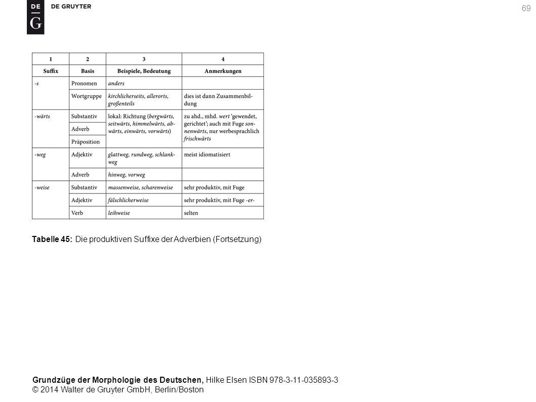 Grundzüge der Morphologie des Deutschen, Hilke Elsen ISBN 978-3-11-035893-3 © 2014 Walter de Gruyter GmbH, Berlin/Boston 69 Tabelle 45: Die produktiven Suffixe der Adverbien (Fortsetzung)