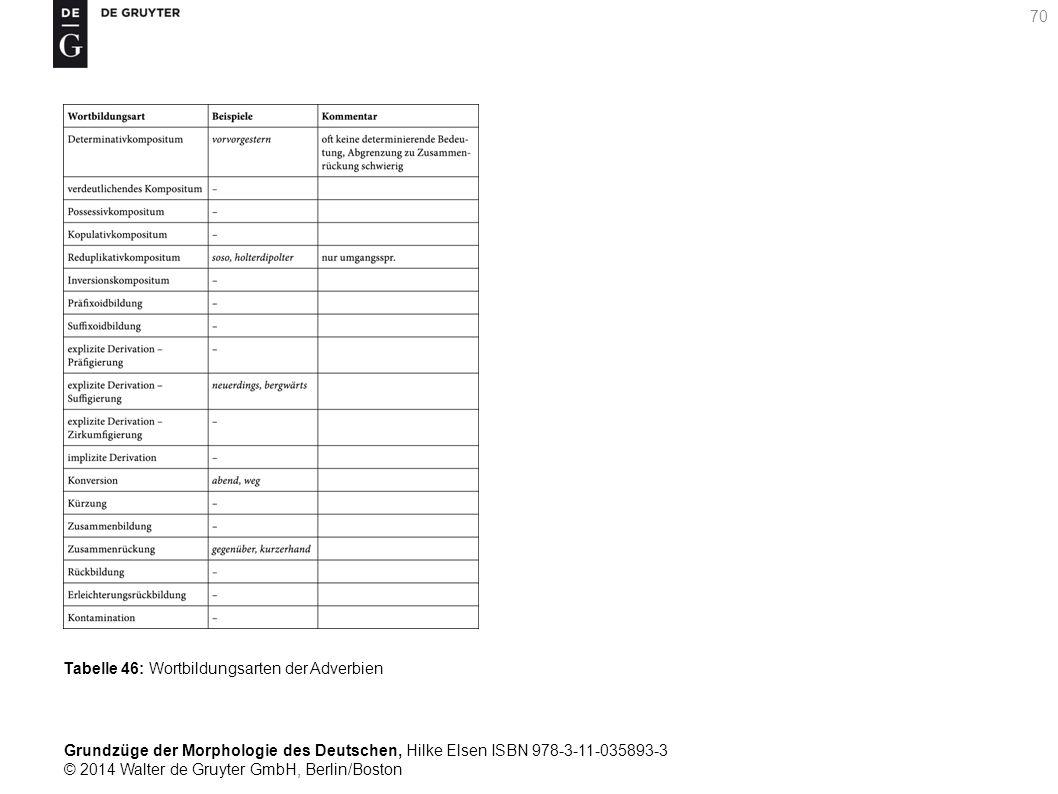 Grundzüge der Morphologie des Deutschen, Hilke Elsen ISBN 978-3-11-035893-3 © 2014 Walter de Gruyter GmbH, Berlin/Boston 70 Tabelle 46: Wortbildungsarten der Adverbien