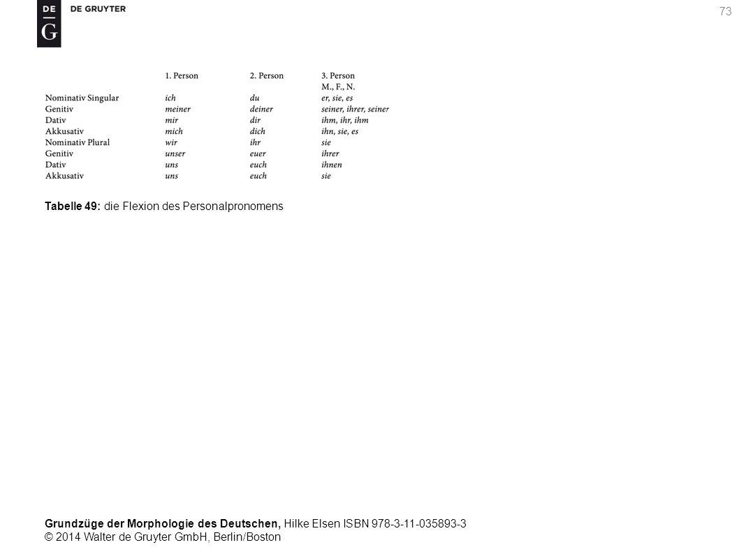 Grundzüge der Morphologie des Deutschen, Hilke Elsen ISBN 978-3-11-035893-3 © 2014 Walter de Gruyter GmbH, Berlin/Boston 73 Tabelle 49: die Flexion des Personalpronomens