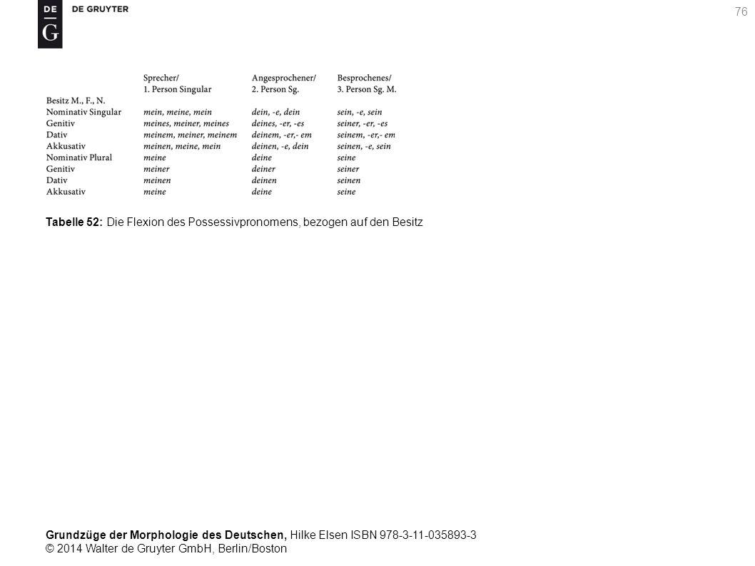 Grundzüge der Morphologie des Deutschen, Hilke Elsen ISBN 978-3-11-035893-3 © 2014 Walter de Gruyter GmbH, Berlin/Boston 76 Tabelle 52: Die Flexion des Possessivpronomens, bezogen auf den Besitz