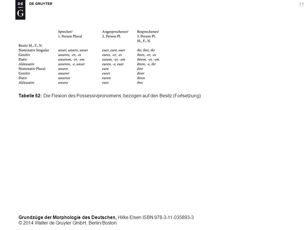 Grundzüge der Morphologie des Deutschen, Hilke Elsen ISBN 978-3-11-035893-3 © 2014 Walter de Gruyter GmbH, Berlin/Boston 77 Tabelle 52: Die Flexion des Possessivpronomens, bezogen auf den Besitz (Fortsetzung)