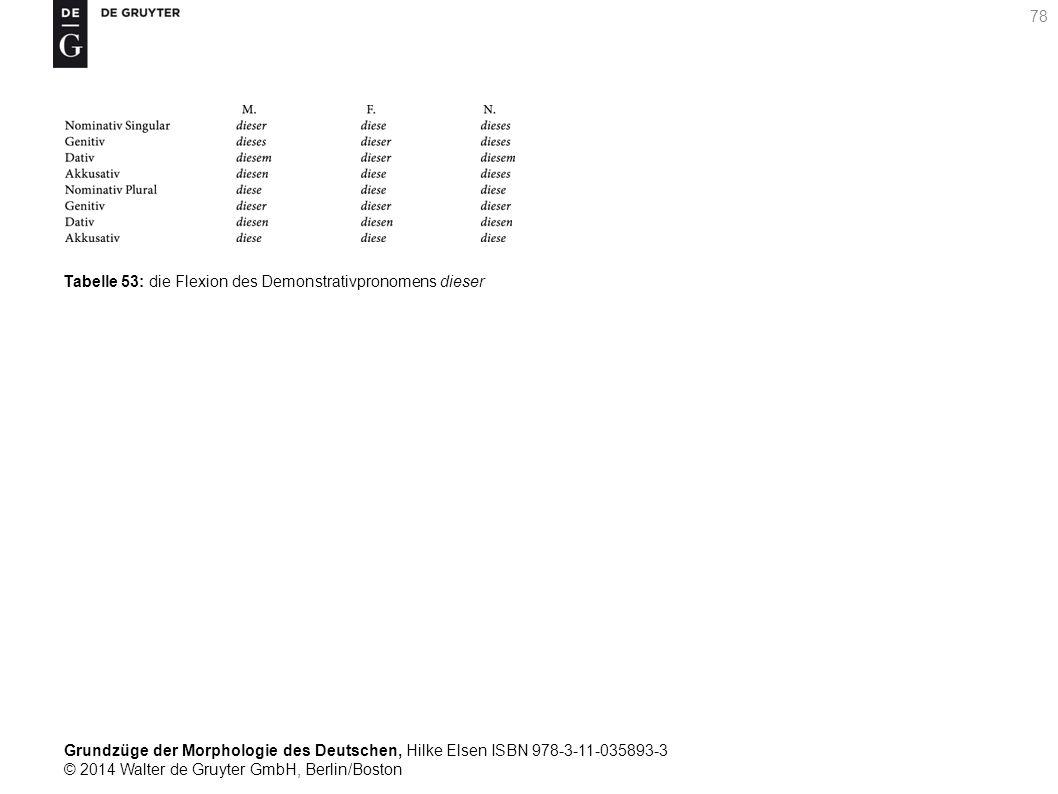 Grundzüge der Morphologie des Deutschen, Hilke Elsen ISBN 978-3-11-035893-3 © 2014 Walter de Gruyter GmbH, Berlin/Boston 78 Tabelle 53: die Flexion des Demonstrativpronomens dieser