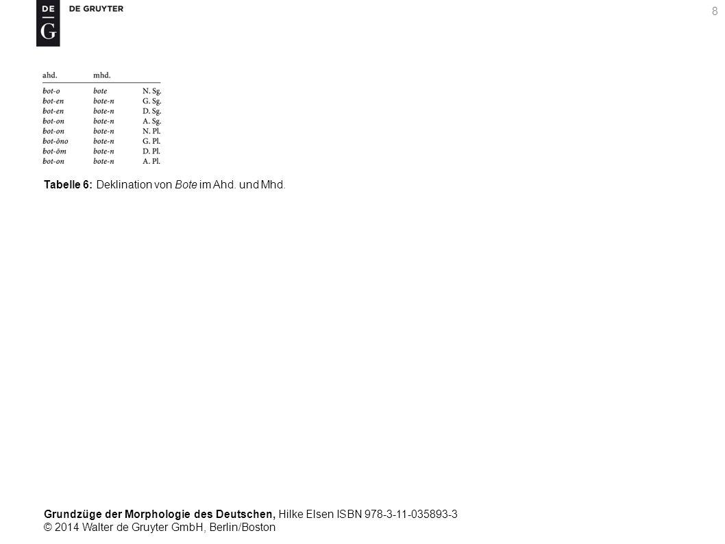 Grundzüge der Morphologie des Deutschen, Hilke Elsen ISBN 978-3-11-035893-3 © 2014 Walter de Gruyter GmbH, Berlin/Boston 8 Tabelle 6: Deklination von Bote im Ahd.