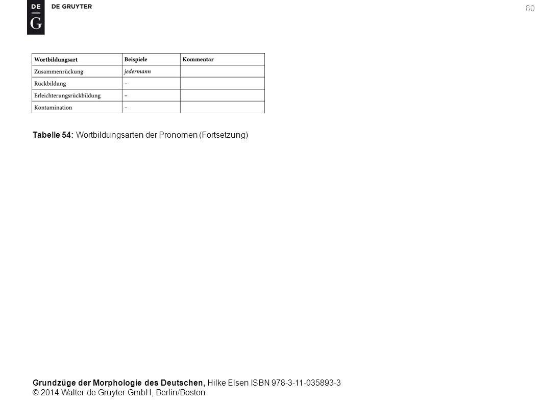 Grundzüge der Morphologie des Deutschen, Hilke Elsen ISBN 978-3-11-035893-3 © 2014 Walter de Gruyter GmbH, Berlin/Boston 80 Tabelle 54: Wortbildungsarten der Pronomen (Fortsetzung)