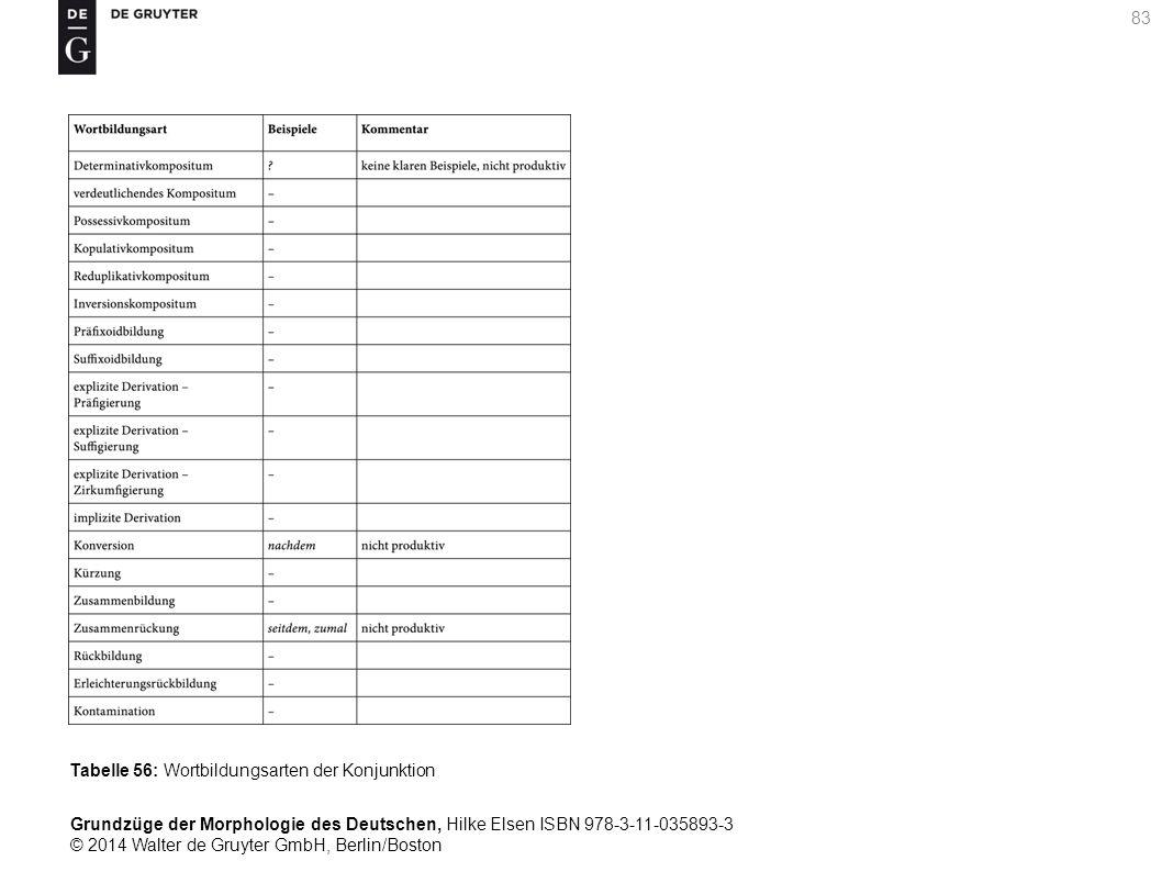 Grundzüge der Morphologie des Deutschen, Hilke Elsen ISBN 978-3-11-035893-3 © 2014 Walter de Gruyter GmbH, Berlin/Boston 83 Tabelle 56: Wortbildungsarten der Konjunktion