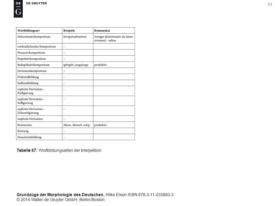 Grundzüge der Morphologie des Deutschen, Hilke Elsen ISBN 978-3-11-035893-3 © 2014 Walter de Gruyter GmbH, Berlin/Boston 84 Tabelle 57: Wortbildungsarten der Interjektion