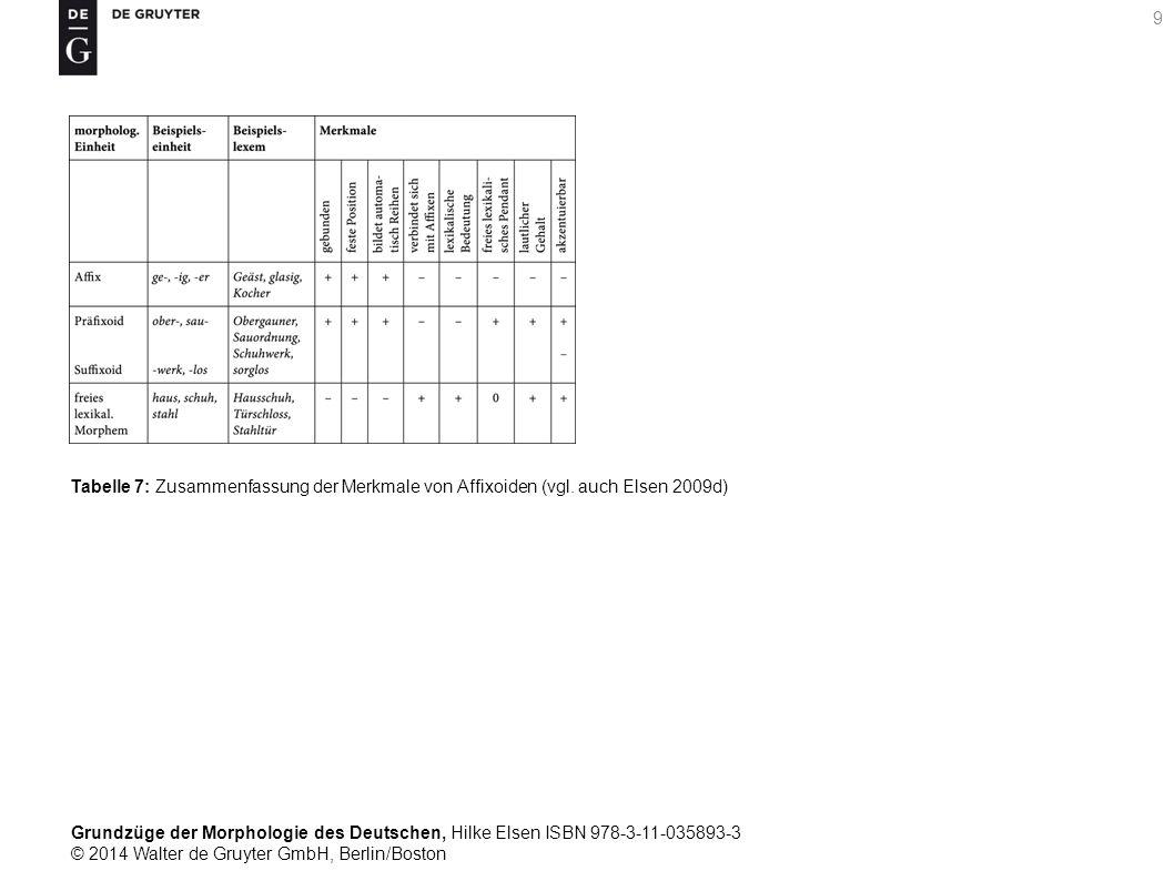 Grundzüge der Morphologie des Deutschen, Hilke Elsen ISBN 978-3-11-035893-3 © 2014 Walter de Gruyter GmbH, Berlin/Boston 9 Tabelle 7: Zusammenfassung der Merkmale von Affixoiden (vgl.