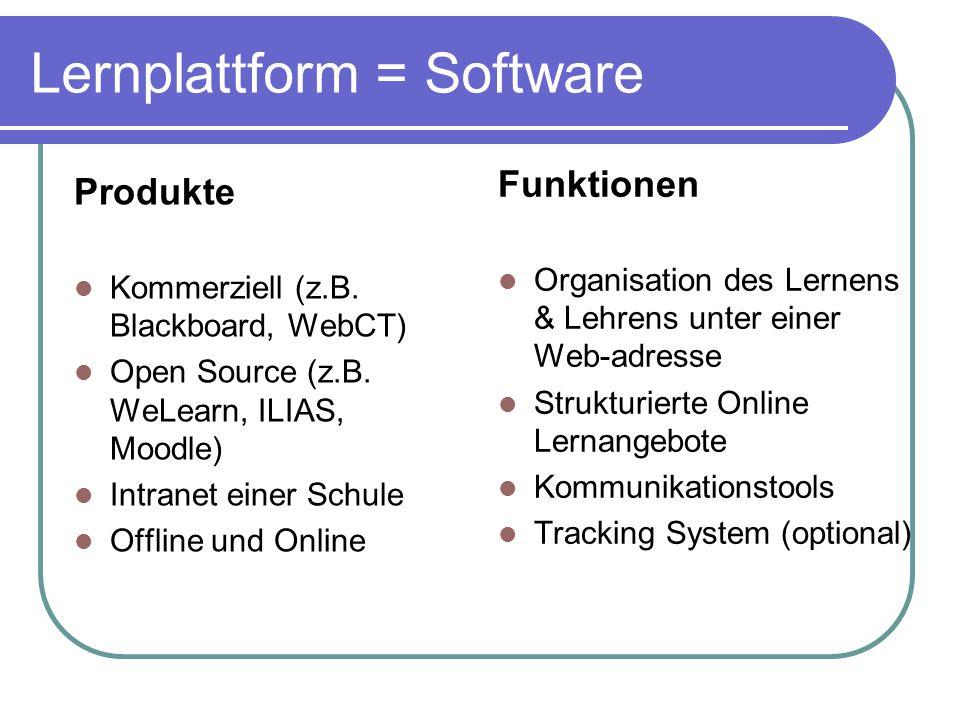 Lernplattform = Software Produkte Kommerziell (z.B. Blackboard, WebCT) Open Source (z.B. WeLearn, ILIAS, Moodle) Intranet einer Schule Offline und Onl
