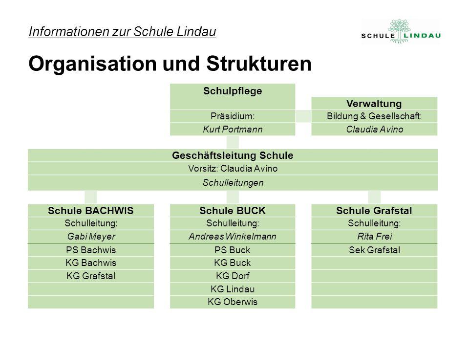 Informationen zur Schule Lindau Organisation und Strukturen Schulpflege Verwaltung Präsidium: Bildung & Gesellschaft: Kurt Portmann Claudia Avino Gesc