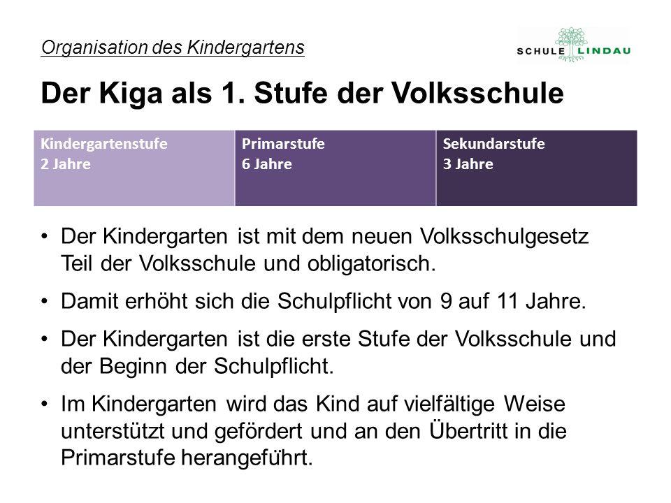 Organisation des Kindergartens Der Kiga als 1. Stufe der Volksschule Kindergartenstufe 2 Jahre Primarstufe 6 Jahre Sekundarstufe 3 Jahre Der Kindergar