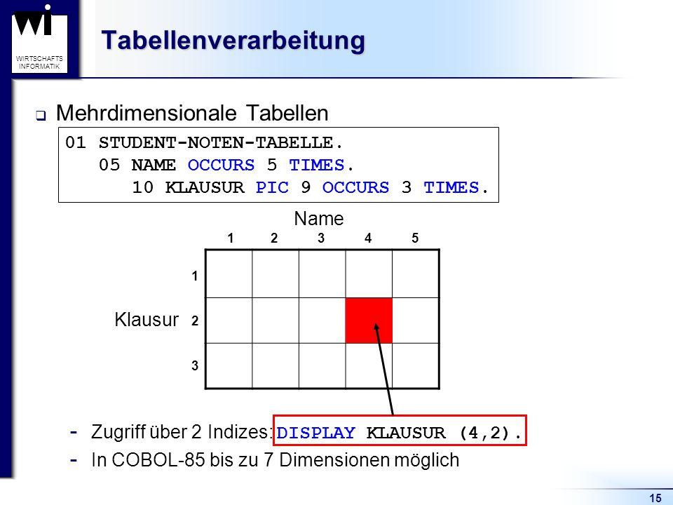 15 WIRTSCHAFTS INFORMATIKTabellenverarbeitung  Mehrdimensionale Tabellen  Zugriff über 2 Indizes: DISPLAY KLAUSUR (4,2).  In COBOL-85 bis zu 7 Dime