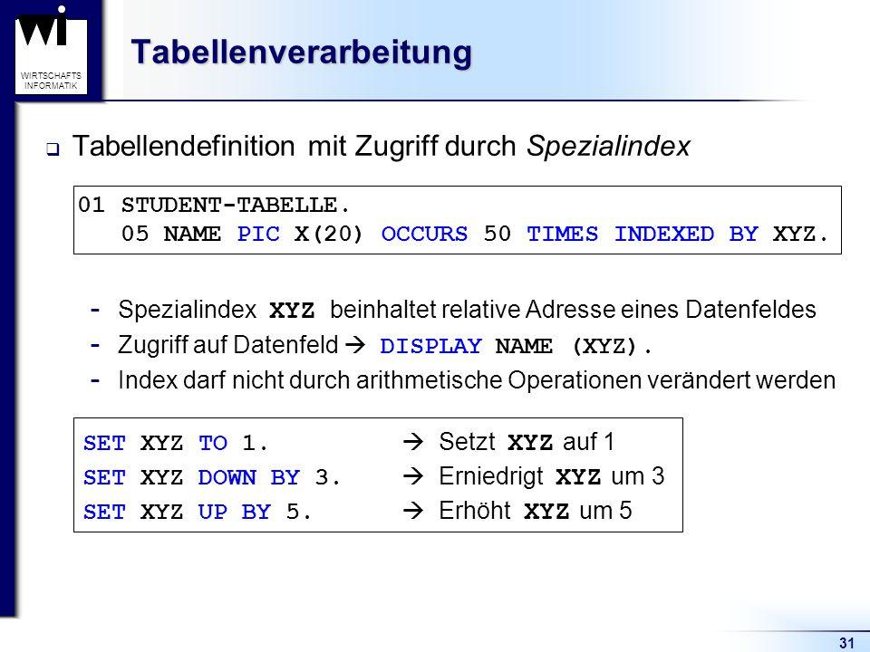 31 WIRTSCHAFTS INFORMATIKTabellenverarbeitung  Tabellendefinition mit Zugriff durch Spezialindex  Spezialindex XYZ beinhaltet relative Adresse eines