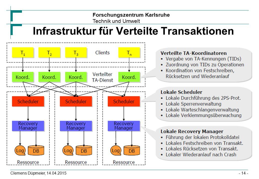 Forschungszentrum Karlsruhe Technik und Umwelt Clemens Düpmeier, 14.04.2015 Infrastruktur für Verteilte Transaktionen - 14 -