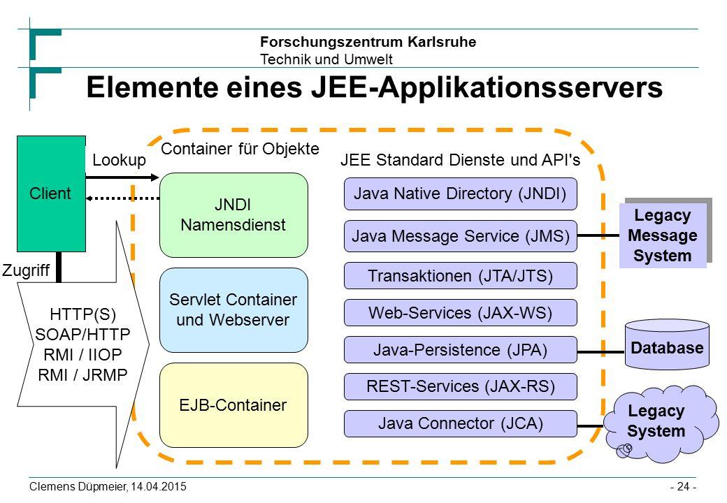 Forschungszentrum Karlsruhe Technik und Umwelt Clemens Düpmeier, 14.04.2015 Elemente eines JEE-Applikationsservers EJB-Container Servlet Container und