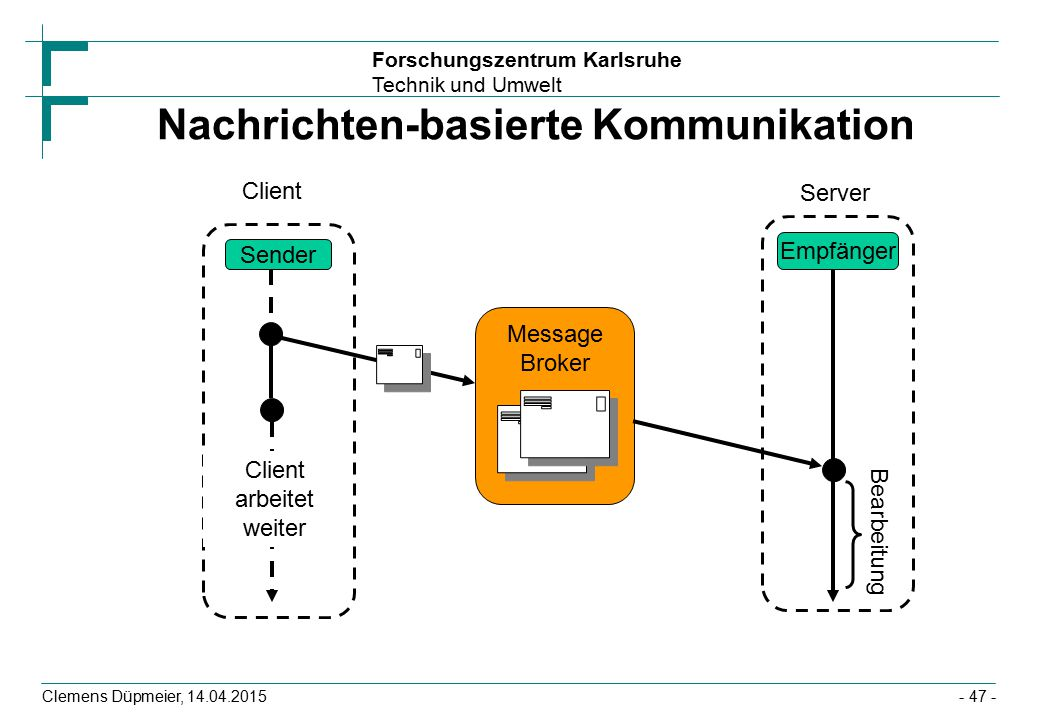 Forschungszentrum Karlsruhe Technik und Umwelt Clemens Düpmeier, 14.04.2015 Nachrichten-basierte Kommunikation Client Server Sender Empfänger Message