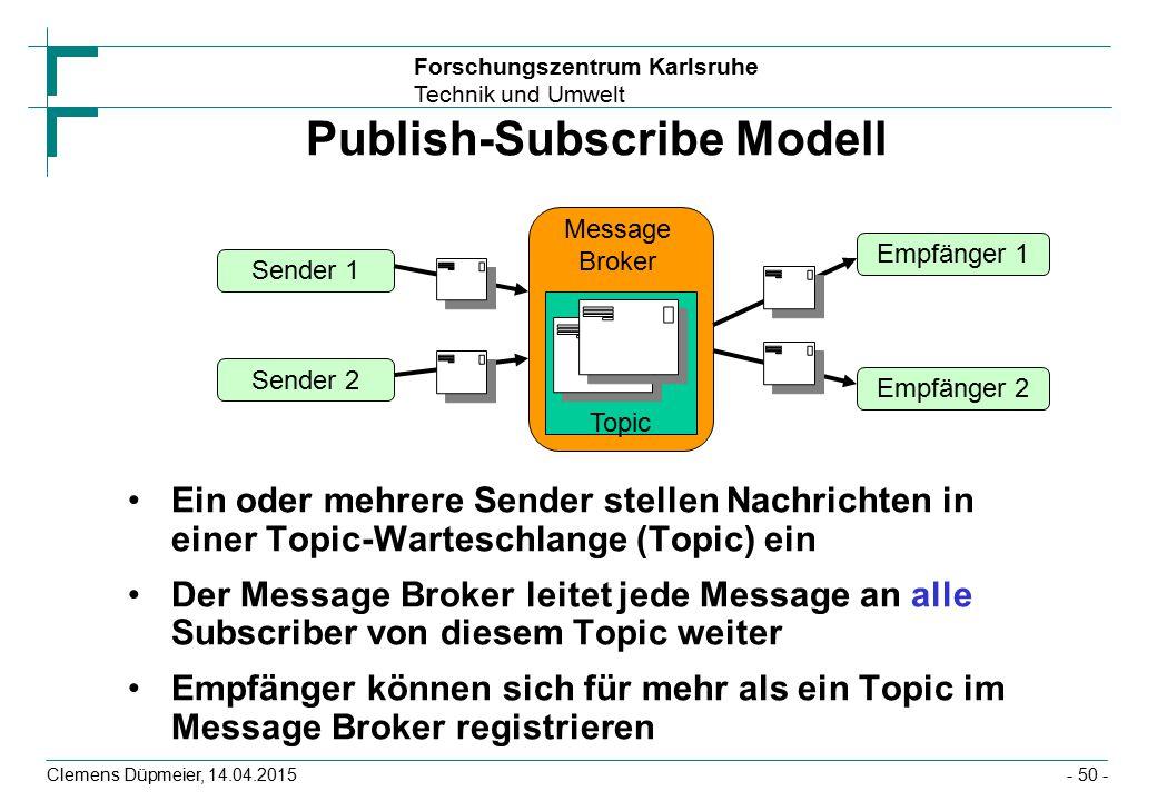 Forschungszentrum Karlsruhe Technik und Umwelt Clemens Düpmeier, 14.04.2015 Publish-Subscribe Modell Ein oder mehrere Sender stellen Nachrichten in ei