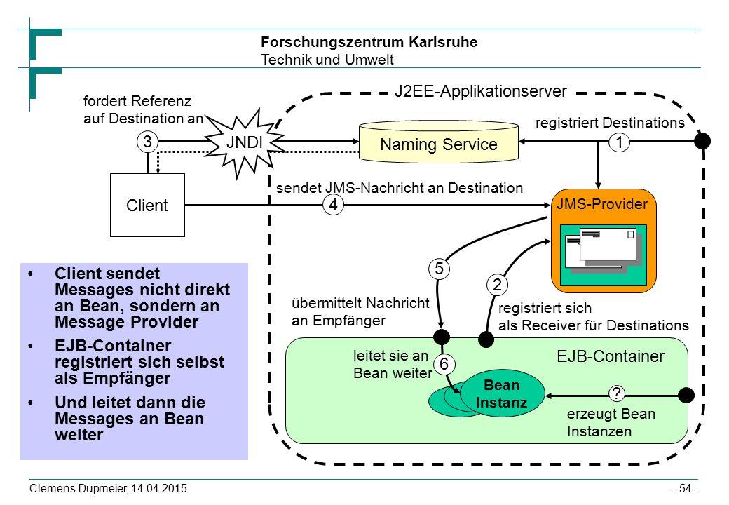 Forschungszentrum Karlsruhe Technik und Umwelt Clemens Düpmeier, 14.04.2015 Bean Instanz ? erzeugt Bean Instanzen EJB-Container JMS-Provider Naming Se