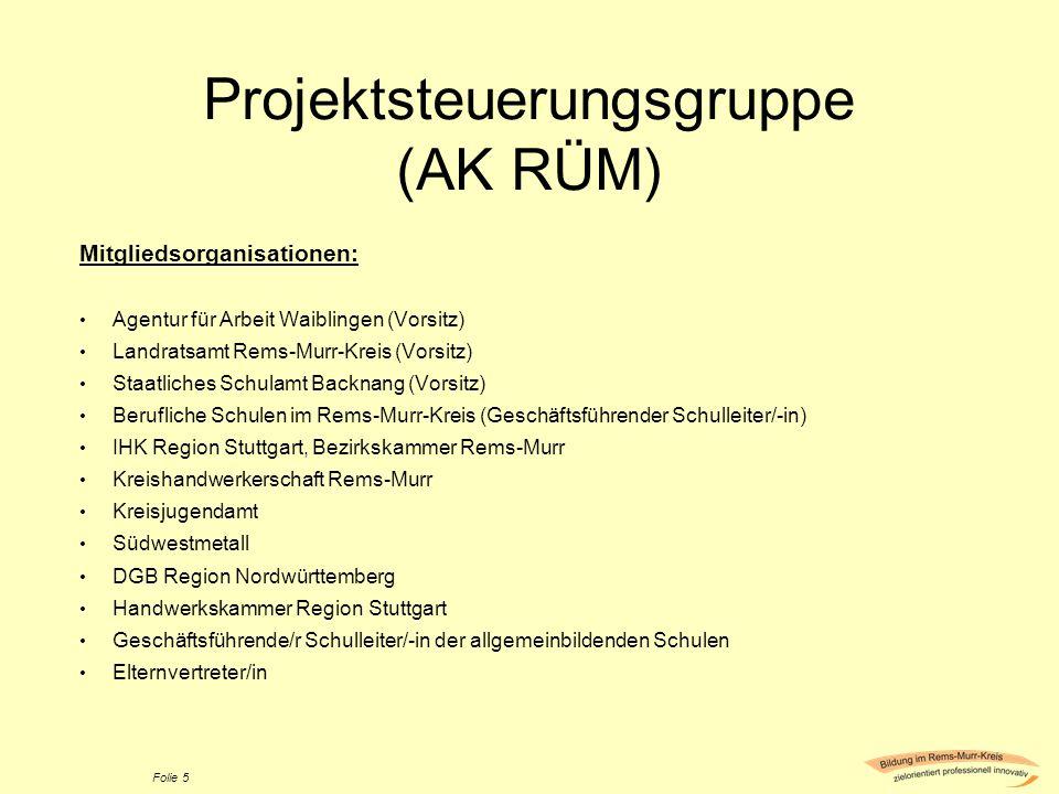 Projektsteuerungsgruppe (AK RÜM) Mitgliedsorganisationen: Agentur für Arbeit Waiblingen (Vorsitz) Landratsamt Rems-Murr-Kreis (Vorsitz) Staatliches Sc