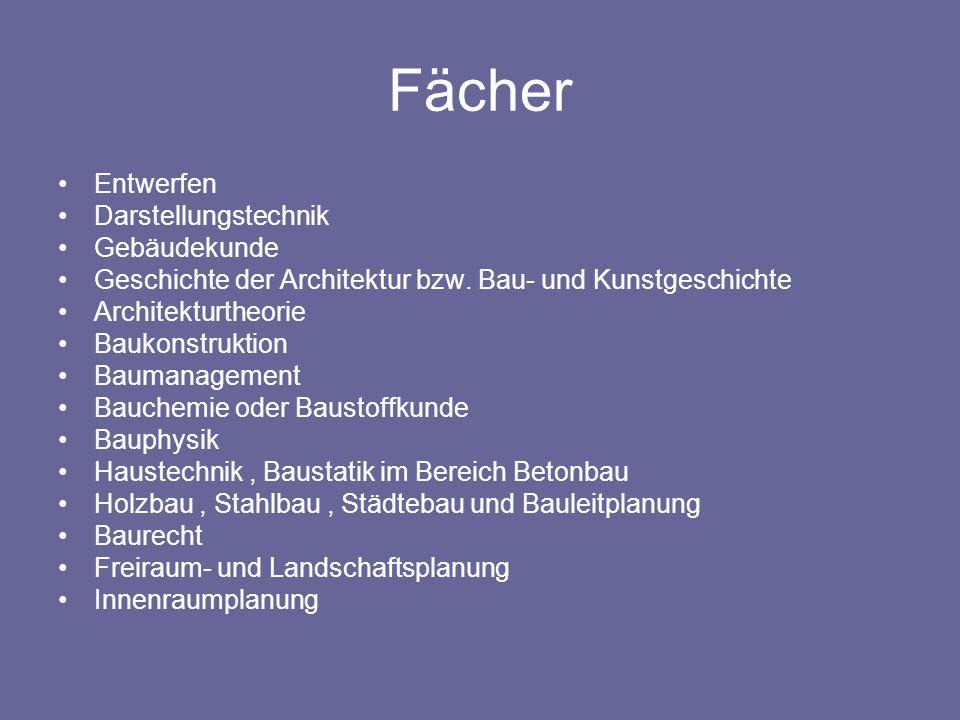 Fächer Entwerfen Darstellungstechnik Gebäudekunde Geschichte der Architektur bzw.