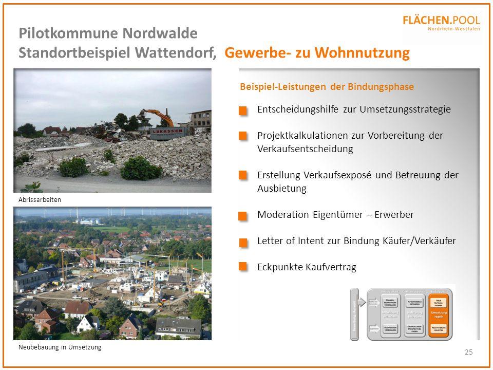 25 Abrissarbeiten Neubebauung in Umsetzung Pilotkommune Nordwalde Standortbeispiel Wattendorf, Gewerbe- zu Wohnnutzung Entscheidungshilfe zur Umsetzun