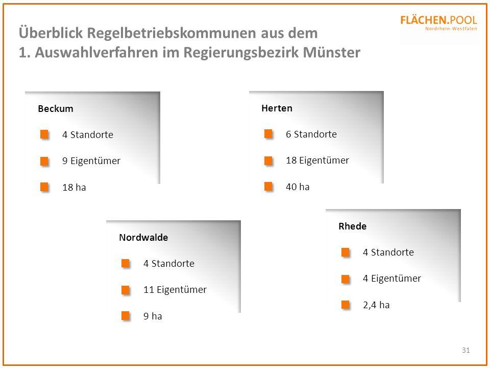 31 Überblick Regelbetriebskommunen aus dem 1. Auswahlverfahren im Regierungsbezirk Münster Beckum 4 Standorte 9 Eigentümer 18 ha Nordwalde 4 Standorte