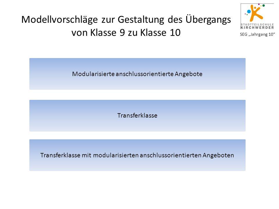 Modellvorschläge zur Gestaltung des Übergangs von Klasse 9 zu Klasse 10 Modularisierte anschlussorientierte Angebote Transferklasse Transferklasse mit