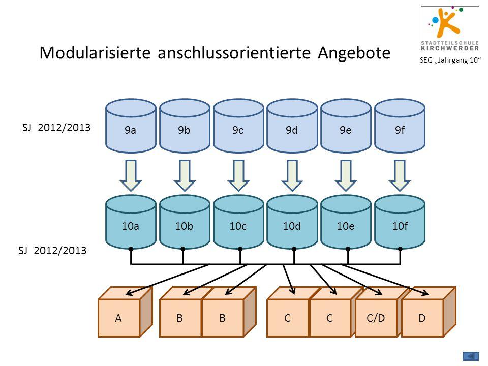 """SEG """"Jahrgang 10"""" Modularisierte anschlussorientierte Angebote SJ 2012/2013 9a9b9e9c9d9f10a10b10e10c10d10f ACBCBC/DD"""