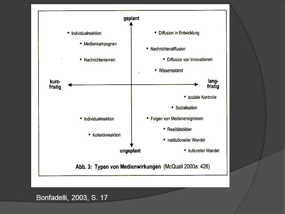 Bonfadelli, 2003, S. 23