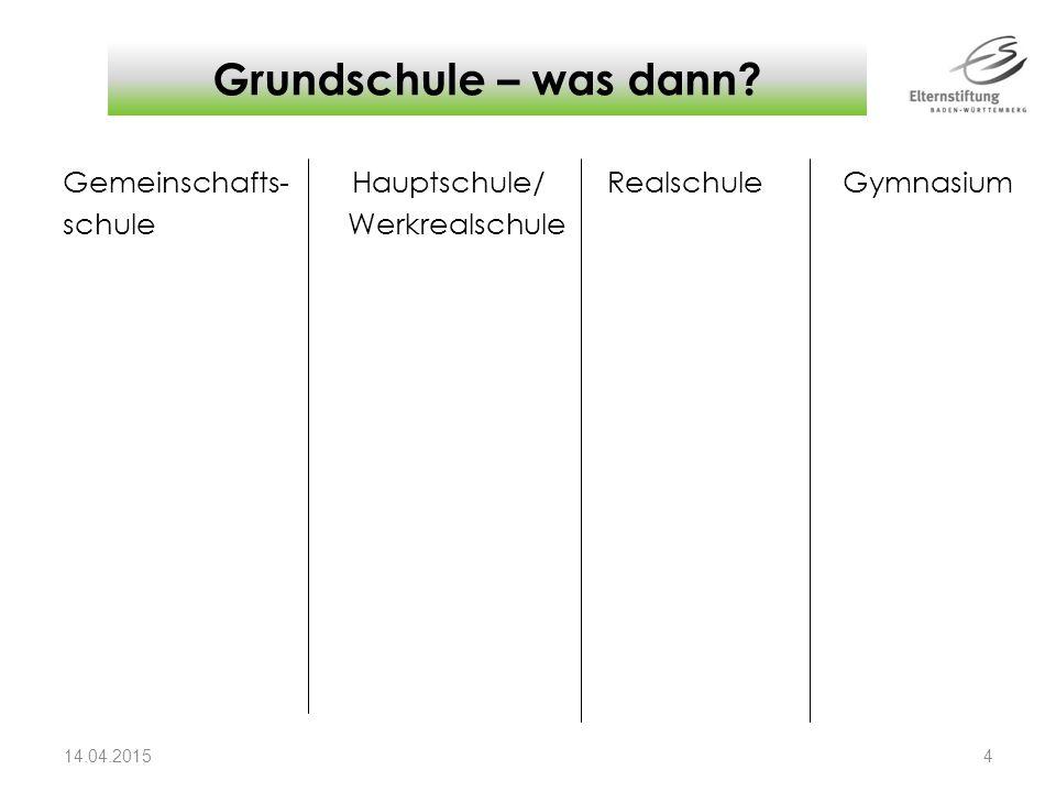 Gemeinschafts- Hauptschule/ Realschule Gymnasium schule Werkrealschule Grundschule – was dann? 14.04.2015 4