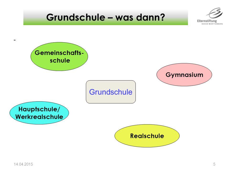 - Grundschule – was dann? 14.04.2015 5 Grundschule Gemeinschafts- schule Gymnasium Hauptschule/ Werkrealschule Realschule