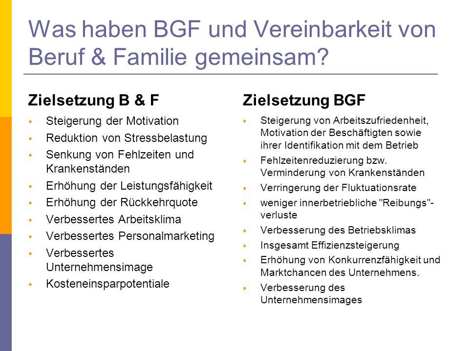 Service für Familien Freiwillige betriebliche Unterstützungsleistungen zur Reduktion von familiär bedingtem Stress und Entlastung des Familienbudgets.