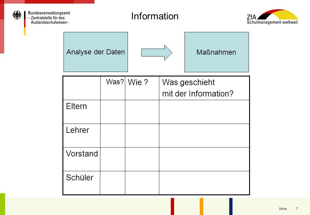 7 Seite: Was? Information Analyse der Daten Wie ?Was geschieht mit der Information? Eltern Lehrer Vorstand Schüler Maßnahmen